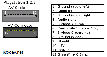 Ps2 to usb adapter wiring diagram ps2 keyboard wiring diagram ps2 ps2 av wiring diagram residential electrical symbols ps to usb adapter wiring diagram on cheapraybanclubmaster Image collections